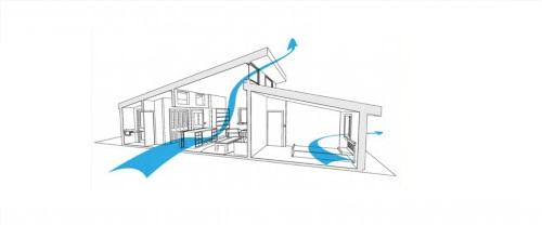 Thiết kế hệ thống thông gió tự nhiên trong nhà