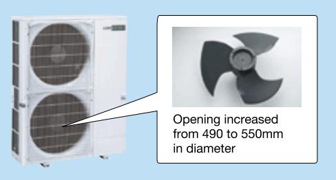 Những công nghệ mới giúp điều hòa tiết kiệm điện năng vượt trội