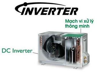 Khám phá cách sử dụng điều hòa inverter