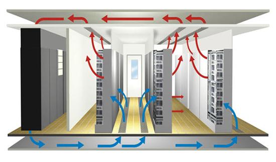 Vai trò của hệ thống thông gió tại các tòa nhà