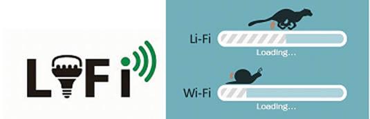 Giải pháp đột phá mới trong công nghệ truyền thông không dây bằng ánh sáng: Light Fidelity (Li-Fi)