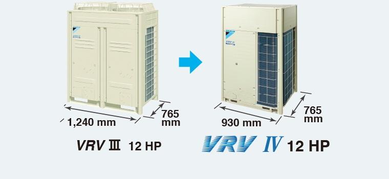 Thế mạnh đáng chú ý của hệ thống điều hòa Daikin VRV IV