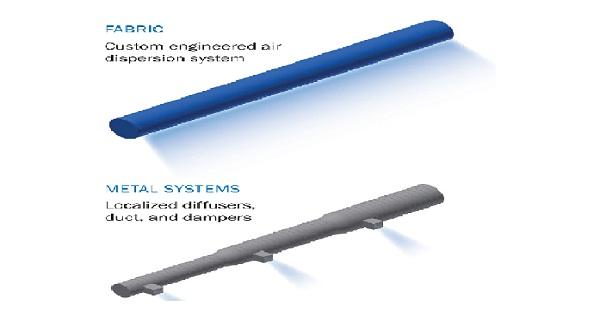 So sánh giữa ống gió vải và ống gió tôn trong lắp đặt hệ thống HVAC