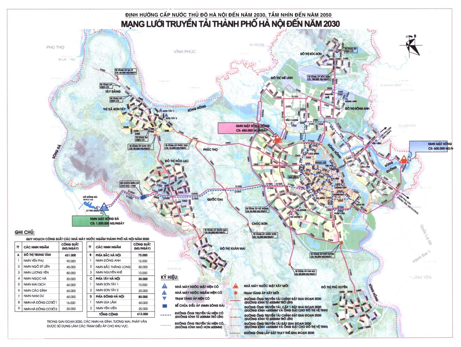 Định hướng cấp nước Thủ đô Hà Nội đến năm 2030 tầm nhìn đến năm 2050