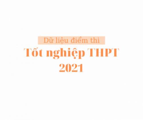 Công bố điểm thi tốt nghiệp THPT từ 0h ngày 26/7