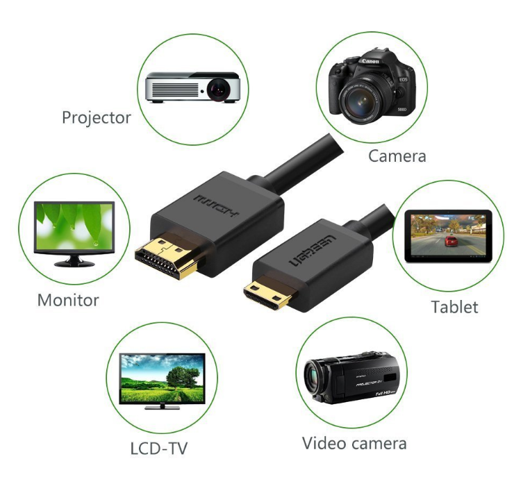cap mini hdmi to hdmi ugreen 10117