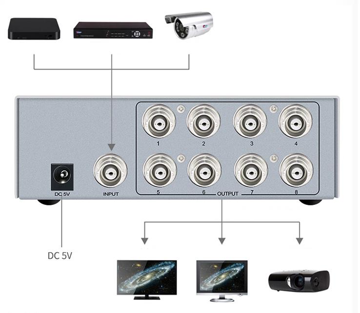 bo chia bnc, camera 8 port dtech dt-7108