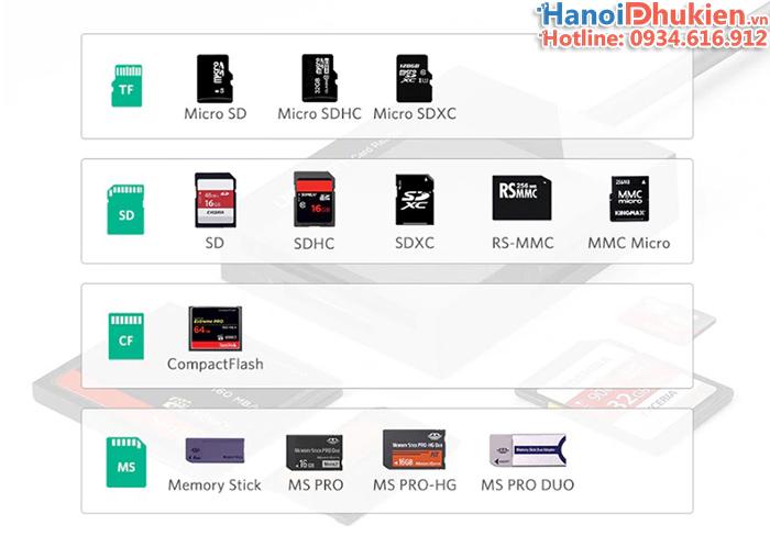 Đầu đọc thẻ USB 3.0 đa năng CF, SD, TF, MS 4 trong 1 Ugreen 30229
