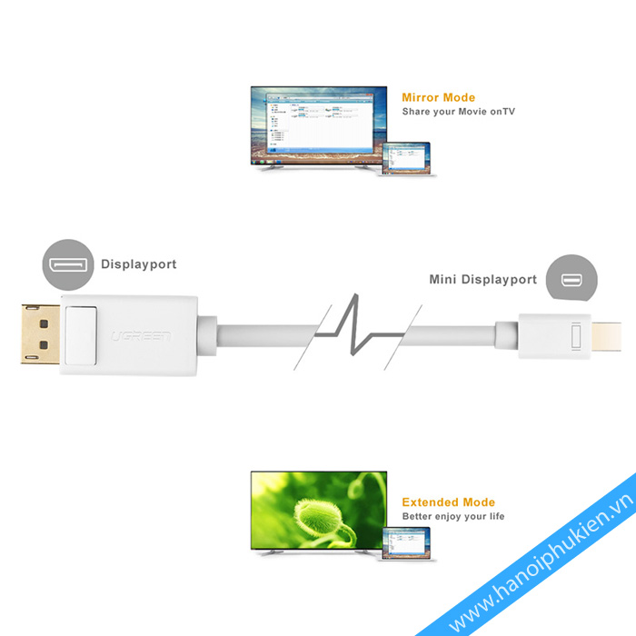 mini displayport to displayport, thunderbolt to displayport ugreen md105