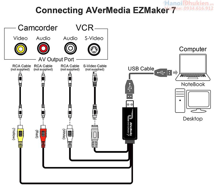 Avermedia C039P EZMaker USB SDK