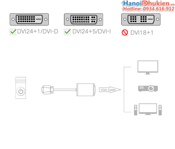 Cáp chuyển đổi DVI-D 24+1 sang VGA Ugreen 40259
