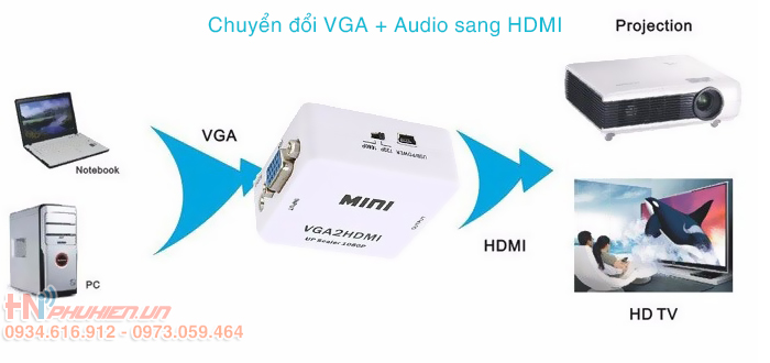 vga to hdmi converter, chuyen doi vga sang hdmi, pc to tv