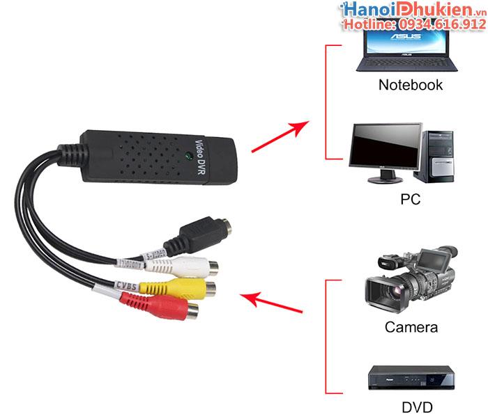 Easycap USB to AV capture ghi hình máy siêu âm AV (RCA), S-Video Chip MBA22N