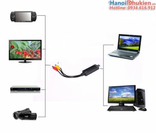 Easycap USB capture ghi hình máy siêu âm AV (RCA), S-Video