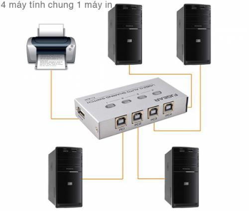Bộ chia máy in tự động 4 máy tính chung 1 máy in, scan Auto sharing switch