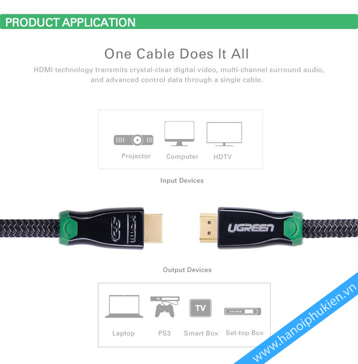 ugreen-hd126-hdmi-cable-cap-hdmi-det-hanoiphukien
